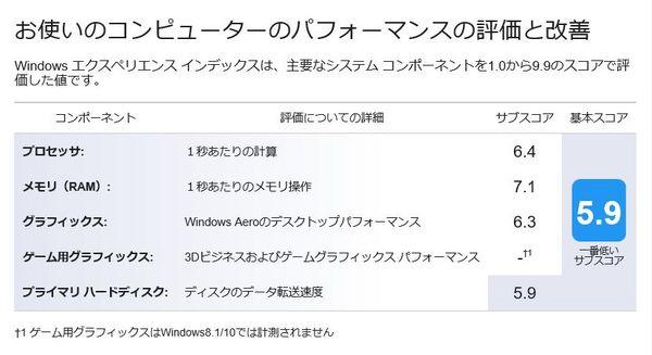 はるかちゃんPC20171203性能.jpg