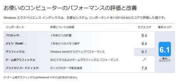 Windows10 エクスペリメント MAIN-PC_A4-7300_SSD.jpg